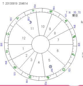 ex-full-moon