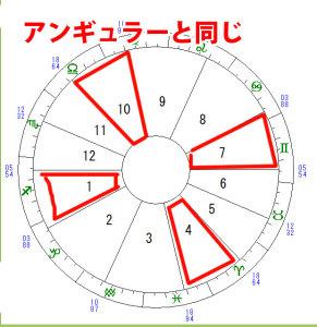 house-category-angular-02