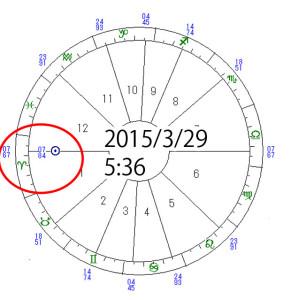 retrograde-sun20150329