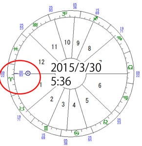 retrograde-sun20150330-01